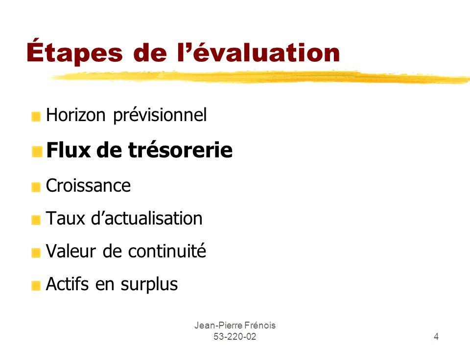 Jean-Pierre Frénois 53-220-024 Étapes de lévaluation Horizon prévisionnel Flux de trésorerie Croissance Taux dactualisation Valeur de continuité Actif
