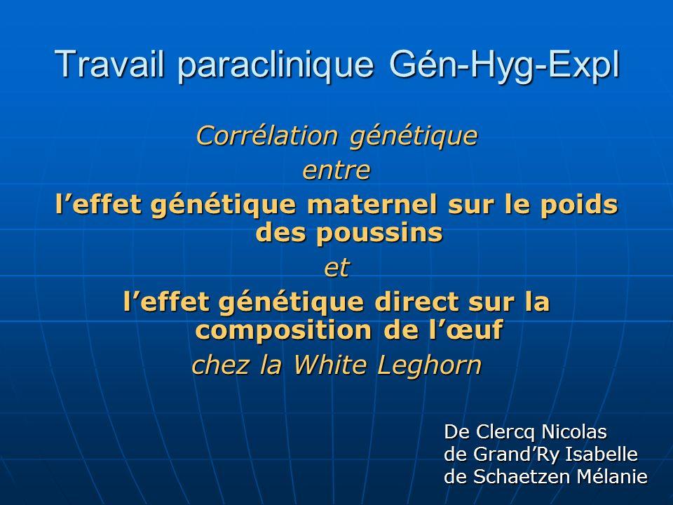 Travail paraclinique Gén-Hyg-Expl Corrélation génétique entre leffet génétique maternel sur le poids des poussins et leffet génétique direct sur la co