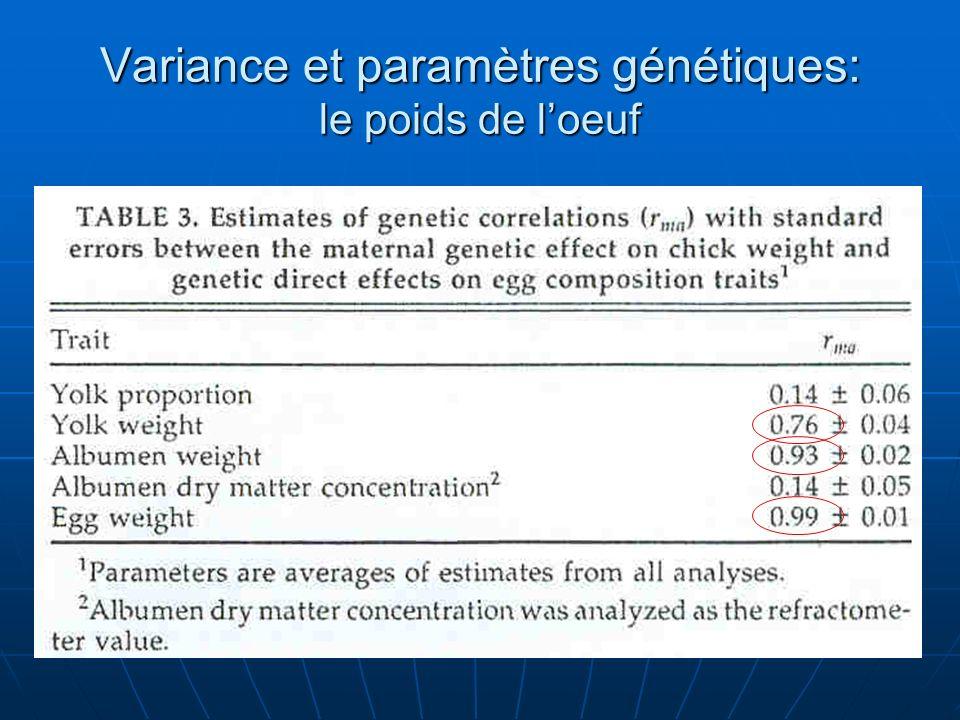 Variance et paramètres génétiques: le poids de loeuf