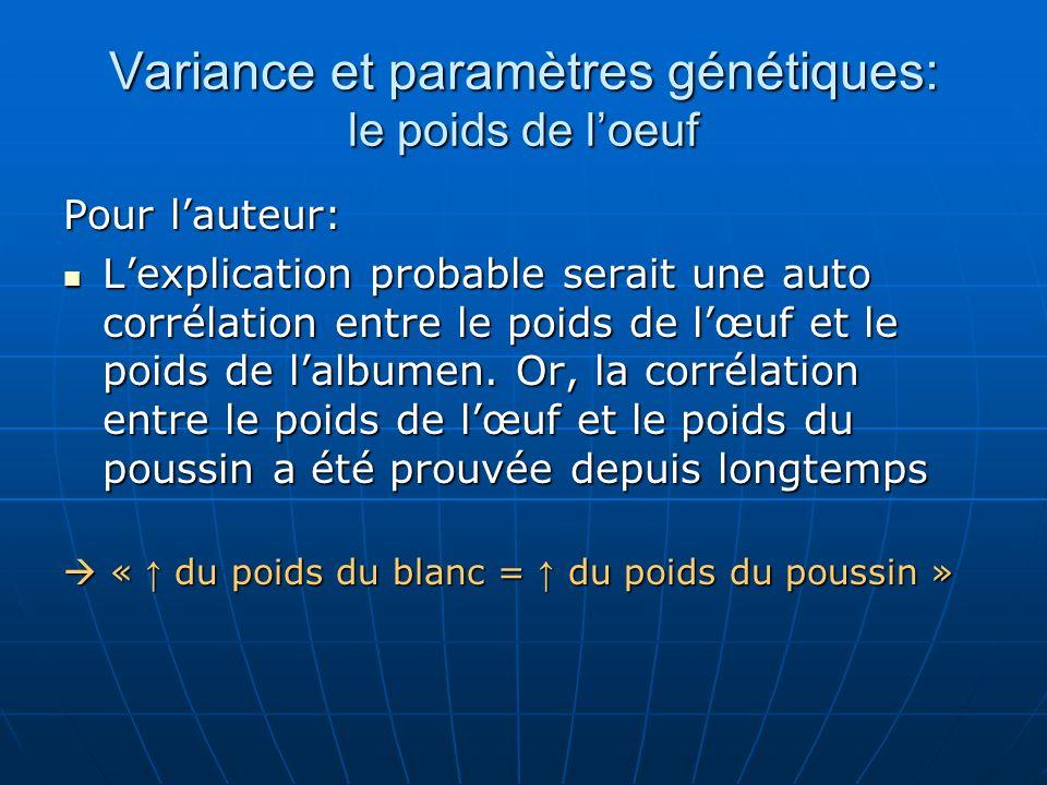 Variance et paramètres génétiques: le poids de loeuf Pour lauteur: Lexplication probable serait une auto corrélation entre le poids de lœuf et le poid