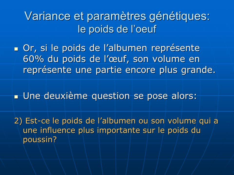 Variance et paramètres génétiques: le poids de loeuf Or, si le poids de lalbumen représente 60% du poids de lœuf, son volume en représente une partie