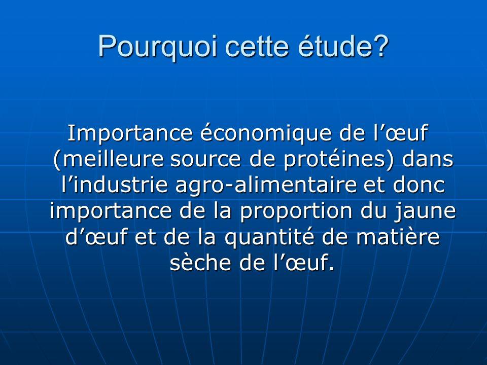 Pourquoi cette étude? Importance économique de lœuf (meilleure source de protéines) dans lindustrie agro-alimentaire et donc importance de la proporti