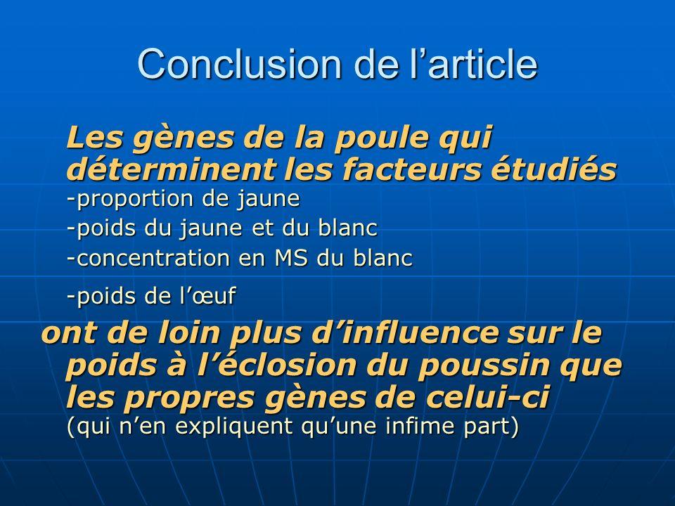 Conclusion de larticle Les gènes de la poule qui déterminent les facteurs étudiés -proportion de jaune -poids du jaune et du blanc -concentration en M