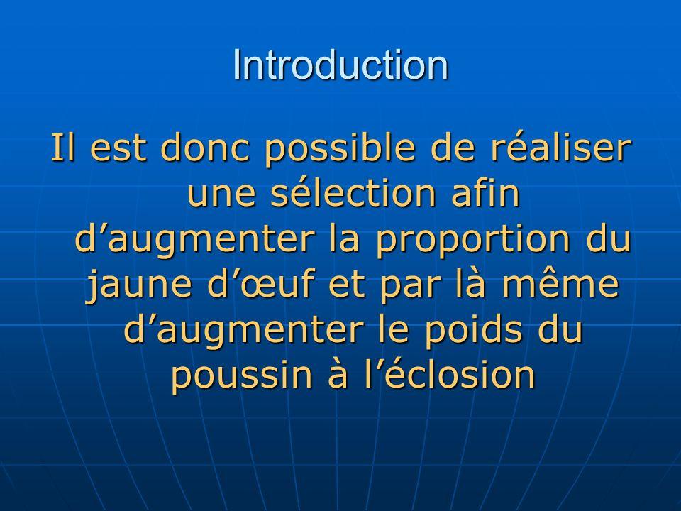 Introduction Il est donc possible de réaliser une sélection afin daugmenter la proportion du jaune dœuf et par là même daugmenter le poids du poussin
