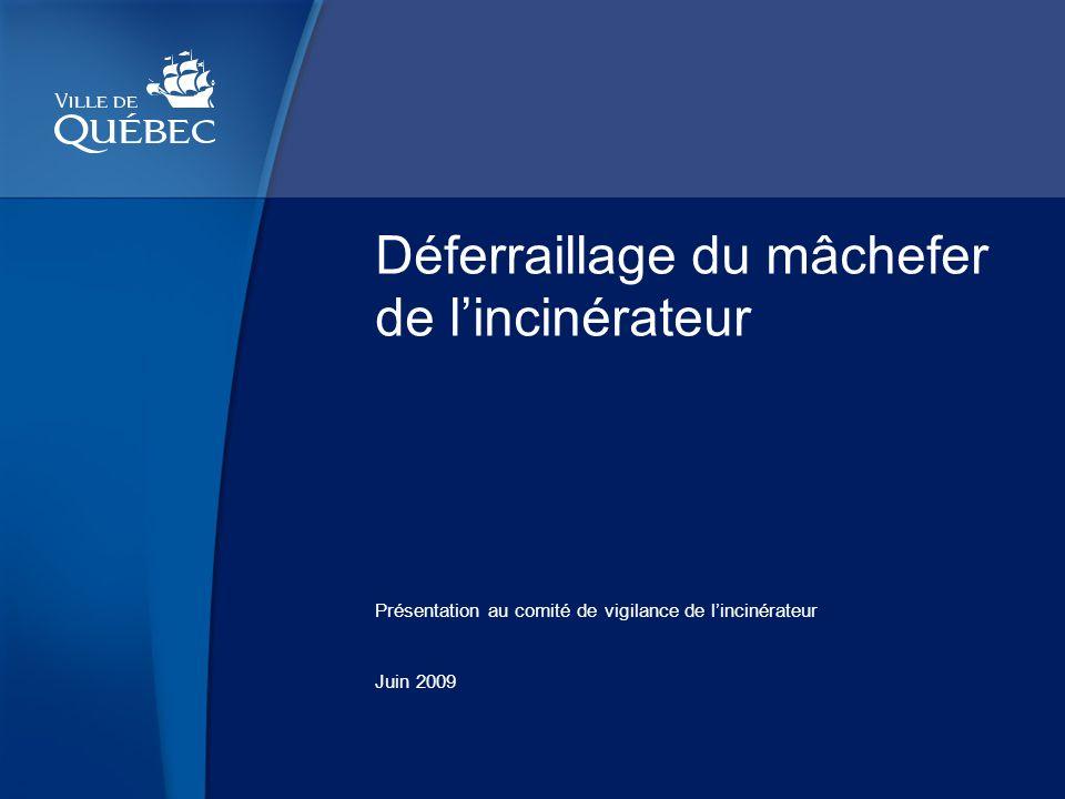 Déferraillage du mâchefer de lincinérateur Présentation au comité de vigilance de lincinérateur Juin 2009