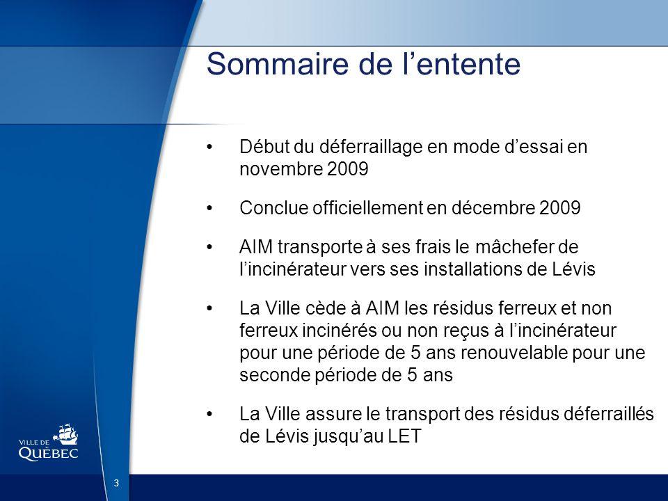 3 Sommaire de lentente Début du déferraillage en mode dessai en novembre 2009 Conclue officiellement en décembre 2009 AIM transporte à ses frais le mâ