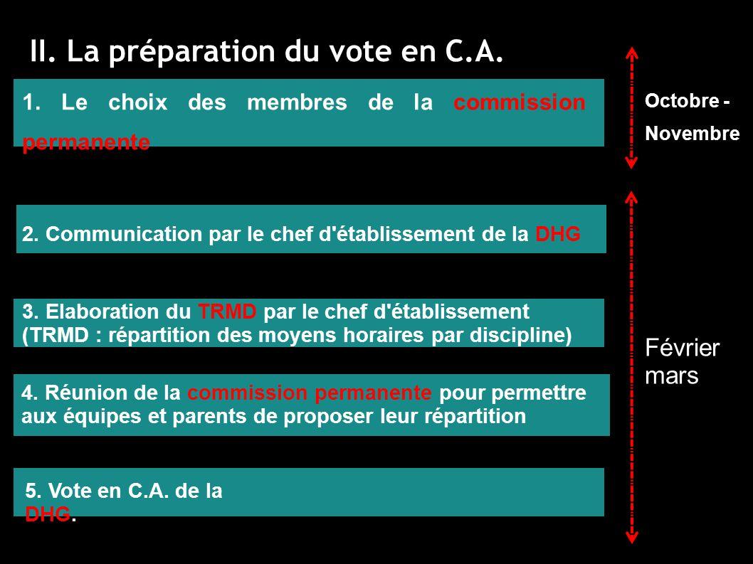 II. La préparation du vote en C.A. 1. Le choix des membres de la commission permanente Octobre - Novembre Février mars 2. Communication par le chef d'