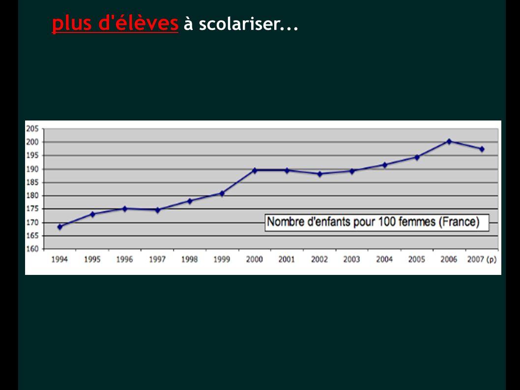 Les tendances en Seine-et-Marne: Évolution prévisions effectifs : + 2,9 % Évolution Heures totales : + 1,6 % Dont : - évolution Heures postes : + 0,5 % - évolution HSA : + 14,7 % Horaire moyen / certifié : 18h + 8,5 % = 19,53h (soit 2 heures sup / collègue, sans compter les temps partiels !) Avec la même erreur quen 2009 entre le prévu et le constaté : - Effectif réel prévisible : 66 040 élèves (soit 1000 élèves de + ) - H/E réel corrigé : 1,30 (contre 1,32) Soit une hausse de 1,6 % des effectifs / classes devant professeur par rapport à 2009.
