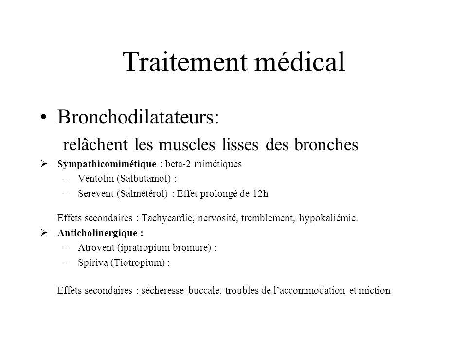 Traitement médical Bronchodilatateurs: relâchent les muscles lisses des bronches Sympathicomimétique : beta-2 mimétiques –Ventolin (Salbutamol) : –Ser