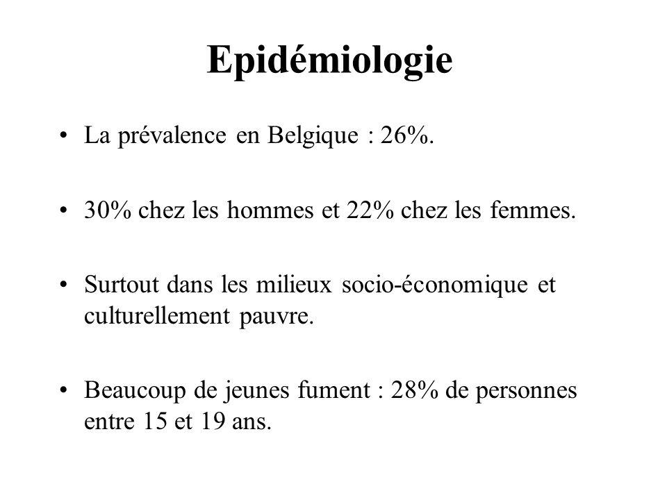 Epidémiologie La prévalence en Belgique : 26%. 30% chez les hommes et 22% chez les femmes. Surtout dans les milieux socio-économique et culturellement