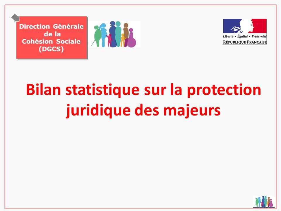 Direction Générale de la Cohésion Sociale (DGCS) Direction Générale de la Cohésion Sociale (DGCS) Bilan statistique sur la protection juridique des ma