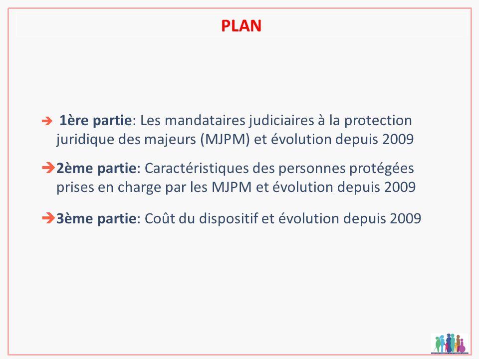 PLAN 1ère partie: Les mandataires judiciaires à la protection juridique des majeurs (MJPM) et évolution depuis 2009 2ème partie: Caractéristiques des