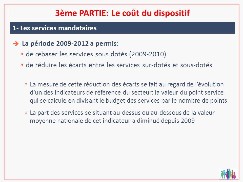 3ème PARTIE: Le coût du dispositif 1- Les services mandataires La période 2009-2012 a permis: de rebaser les services sous dotés (2009-2010) de réduir