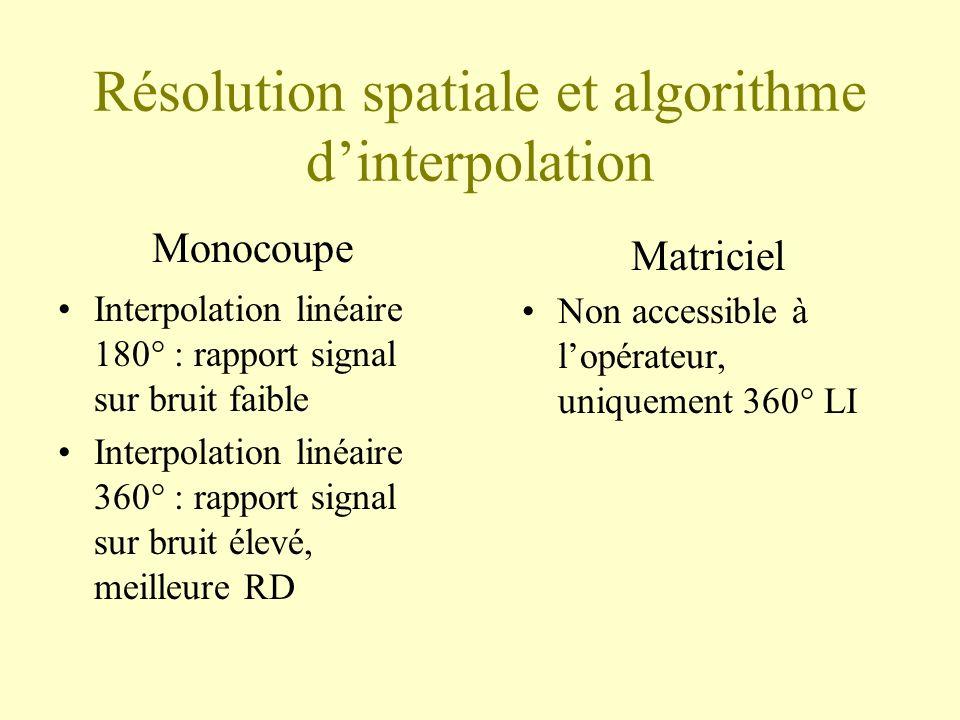 Résolution spatiale et algorithme dinterpolation Interpolation linéaire 180° : rapport signal sur bruit faible Interpolation linéaire 360° : rapport s