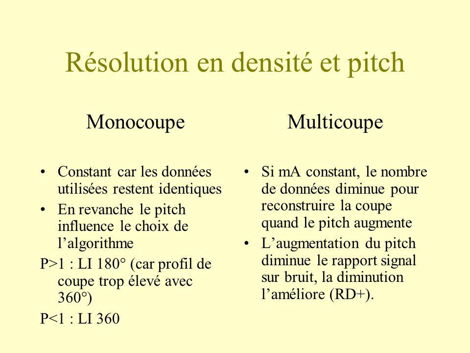 Résolution en densité et pitch Constant car les données utilisées restent identiques En revanche le pitch influence le choix de lalgorithme P>1 : LI 1