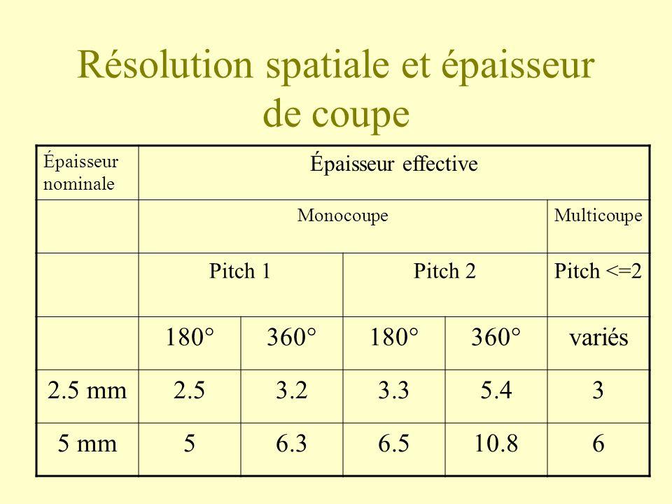 Résolution spatiale et épaisseur de coupe Épaisseur nominale Épaisseur effective MonocoupeMulticoupe Pitch 1Pitch 2Pitch <=2 180°360°180°360°variés 2.