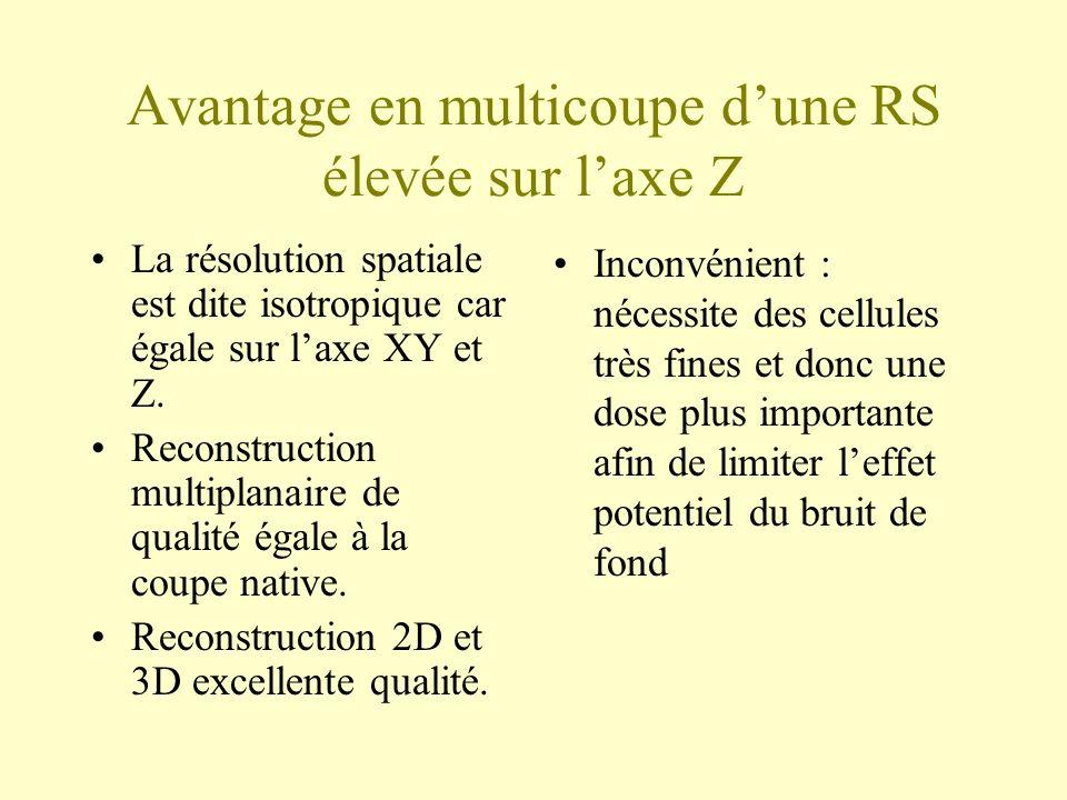 Avantage en multicoupe dune RS élevée sur laxe Z La résolution spatiale est dite isotropique car égale sur laxe XY et Z. Reconstruction multiplanaire