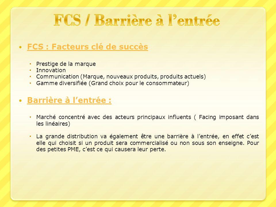 FCS : Facteurs clé de succès Prestige de la marque Innovation Communication (Marque, nouveaux produits, produits actuels) Gamme diversifiée (Grand cho
