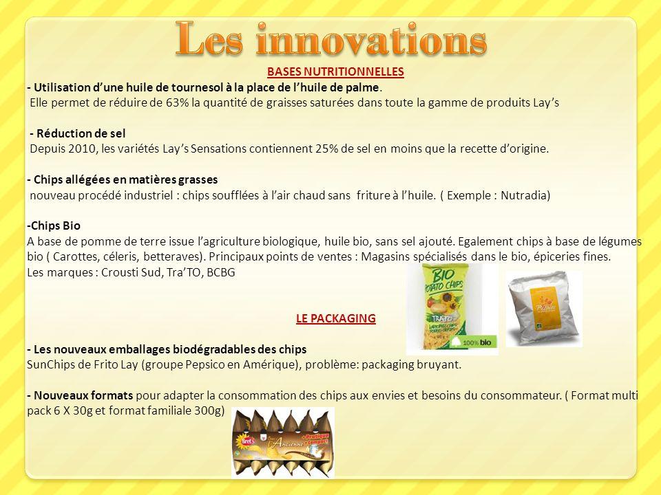 BASES NUTRITIONNELLES - Utilisation dune huile de tournesol à la place de lhuile de palme. Elle permet de réduire de 63% la quantité de graisses satur