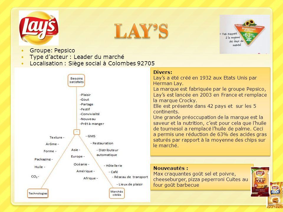 Groupe: Pepsico Type dacteur : Leader du marché Localisation : Siège social à Colombes 92705 Nouveautés : Max craquantes goût sel et poivre, cheesebur