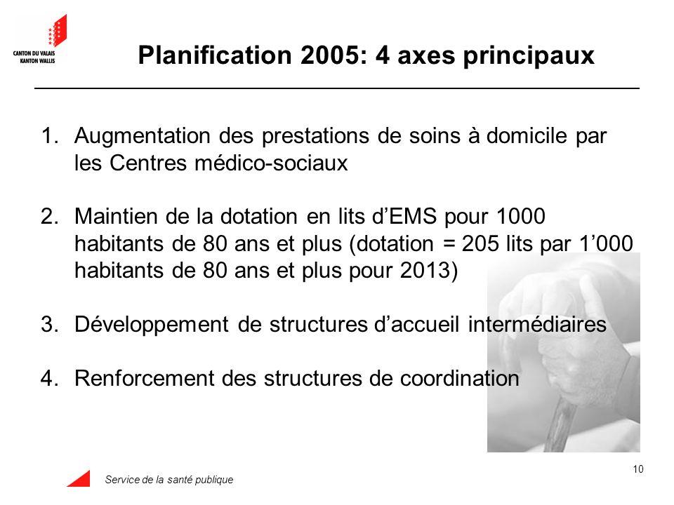 Service de la santé publique 10 1.Augmentation des prestations de soins à domicile par les Centres médico-sociaux 2.Maintien de la dotation en lits dE