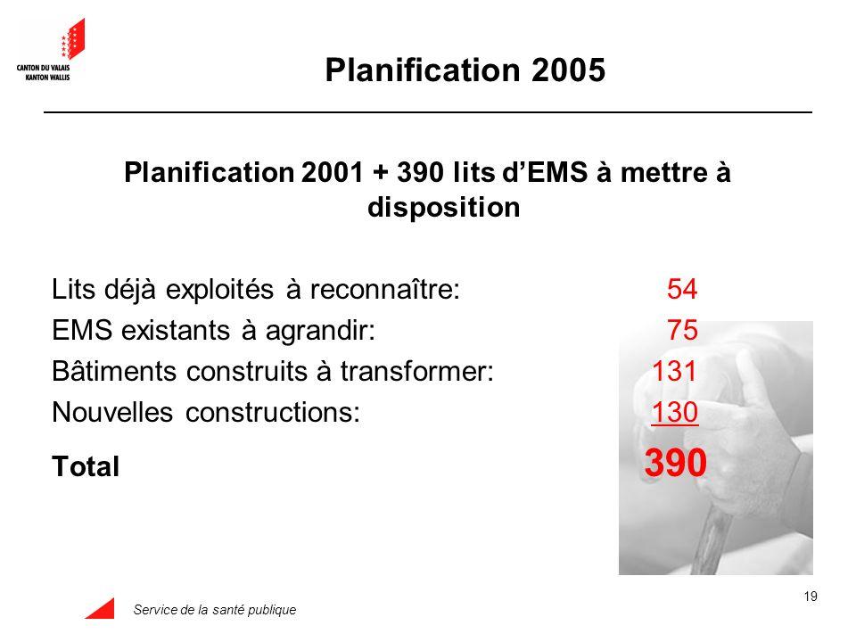 Service de la santé publique 19 Planification 2001 + 390 lits dEMS à mettre à disposition Lits déjà exploités à reconnaître: 54 EMS existants à agrand