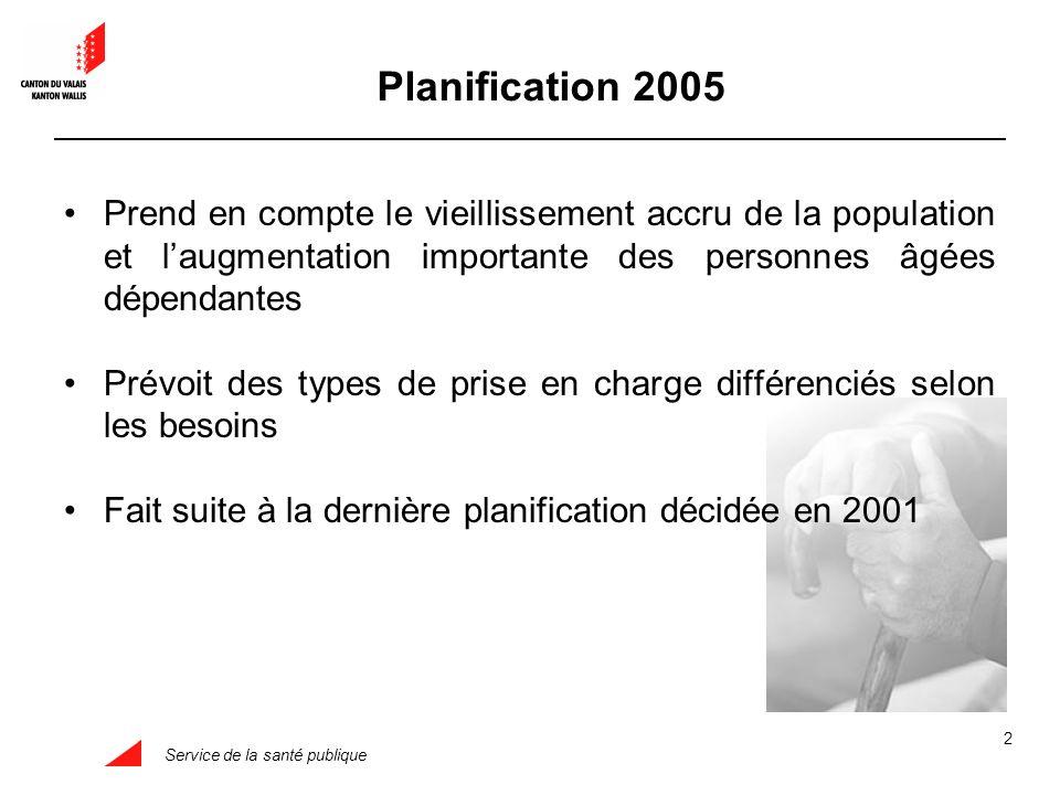 Service de la santé publique 2 Planification 2005 Prend en compte le vieillissement accru de la population et laugmentation importante des personnes âgées dépendantes Prévoit des types de prise en charge différenciés selon les besoins Fait suite à la dernière planification décidée en 2001