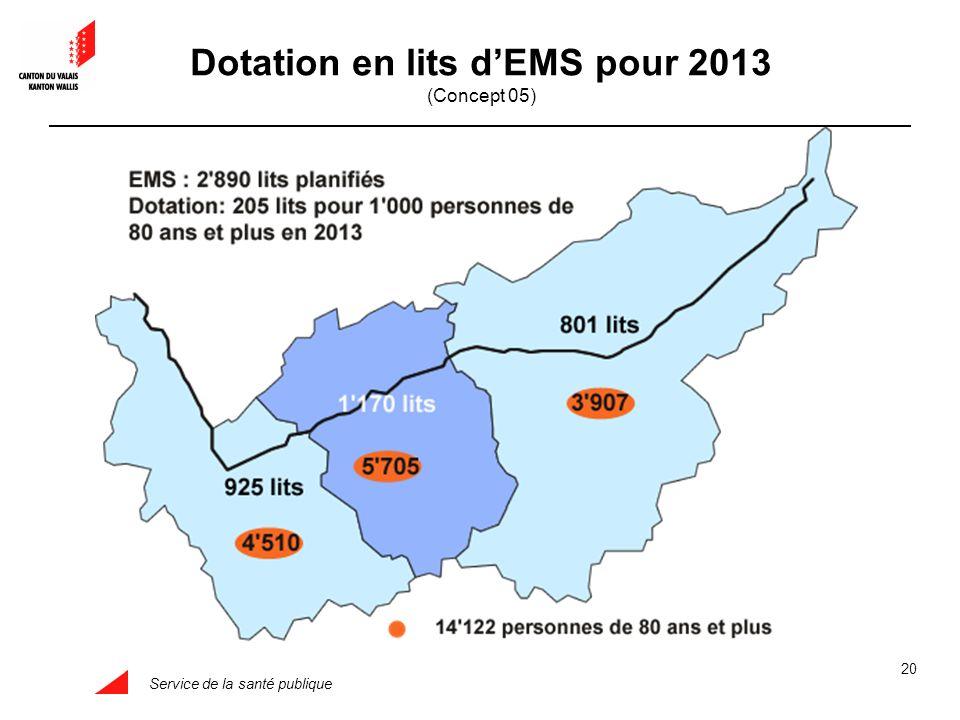 Service de la santé publique 20 Dotation en lits dEMS pour 2013 (Concept 05)