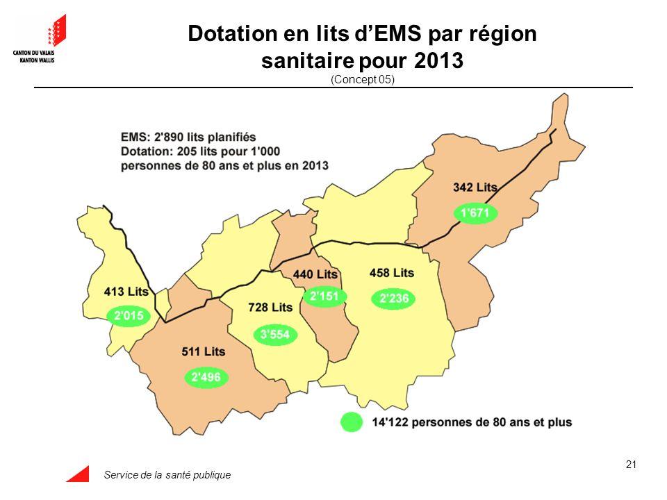 Service de la santé publique 21 Dotation en lits dEMS par région sanitaire pour 2013 (Concept 05)