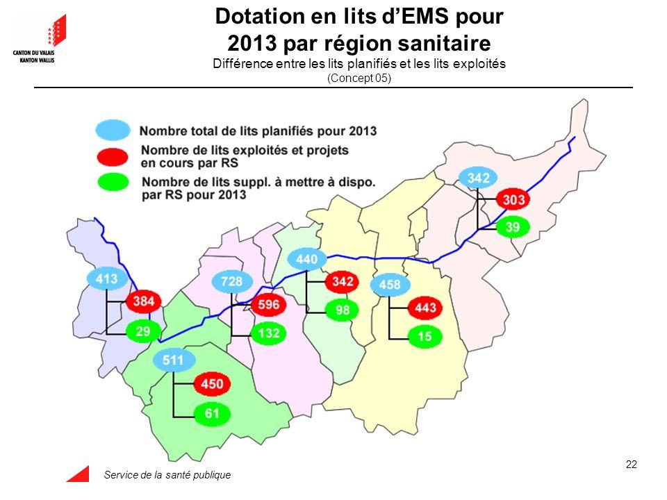 Service de la santé publique 22 Dotation en lits dEMS pour 2013 par région sanitaire Différence entre les lits planifiés et les lits exploités (Concep