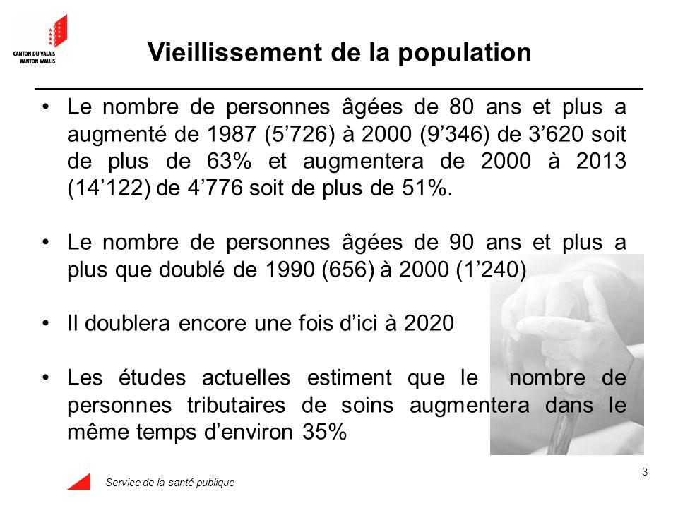 Service de la santé publique 3 Vieillissement de la population Le nombre de personnes âgées de 80 ans et plus a augmenté de 1987 (5726) à 2000 (9346) de 3620 soit de plus de 63% et augmentera de 2000 à 2013 (14122) de 4776 soit de plus de 51%.