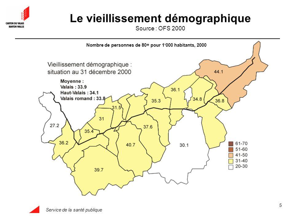 Service de la santé publique 5 Le vieillissement démographique Source : OFS 2000 Nombre de personnes de 80+ pour 1000 habitants, 2000