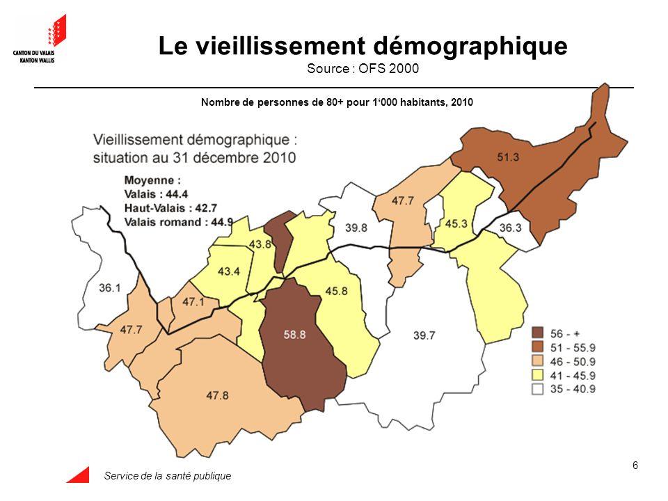 Service de la santé publique 7 Le vieillissement démographique Source : OFS 2000