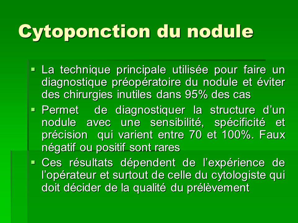 Cytoponction du nodule La technique principale utilisée pour faire un diagnostique préopératoire du nodule et éviter des chirurgies inutiles dans 95%