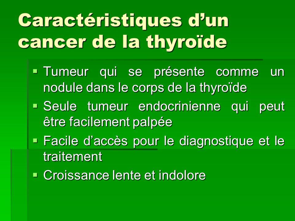 Caractéristiques dun cancer de la thyroïde Tumeur qui se présente comme un nodule dans le corps de la thyroïde Tumeur qui se présente comme un nodule