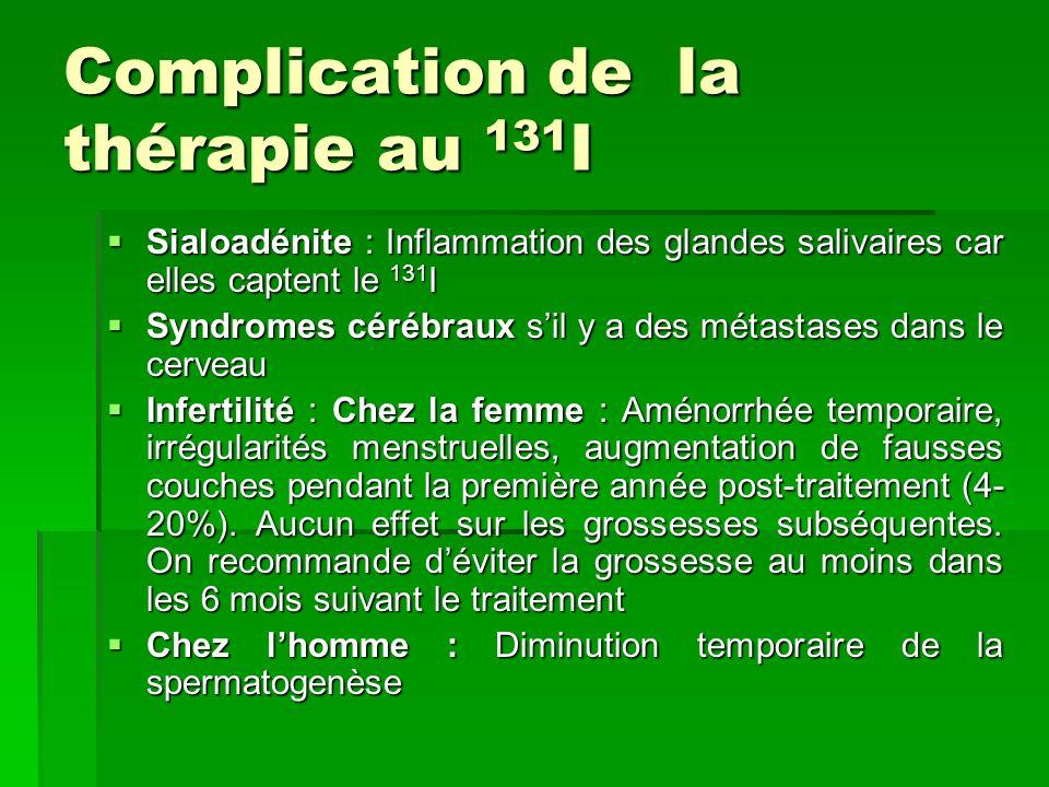 Complication de la thérapie au 131 I Sialoadénite : Inflammation des glandes salivaires car elles captent le 131 I Sialoadénite : Inflammation des gla