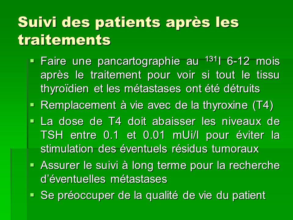 Suivi des patients après les traitements Faire une pancartographie au 131 I 6-12 mois après le traitement pour voir si tout le tissu thyroïdien et les