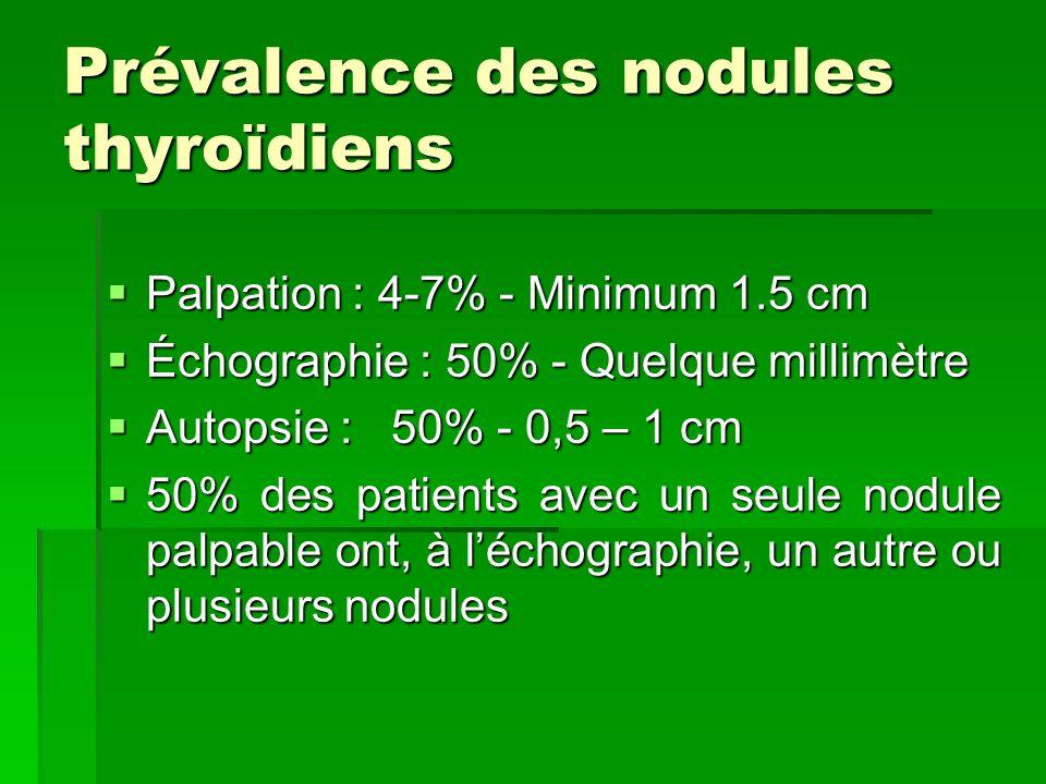 Prévalence des nodules thyroïdiens Palpation : 4-7% - Minimum 1.5 cm Palpation : 4-7% - Minimum 1.5 cm Échographie : 50% - Quelque millimètre Échograp