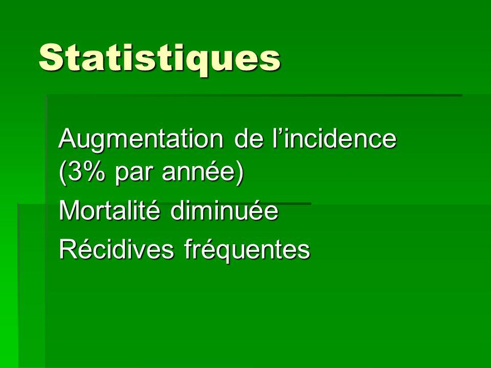 Statistiques Augmentation de lincidence (3% par année) Mortalité diminuée Récidives fréquentes