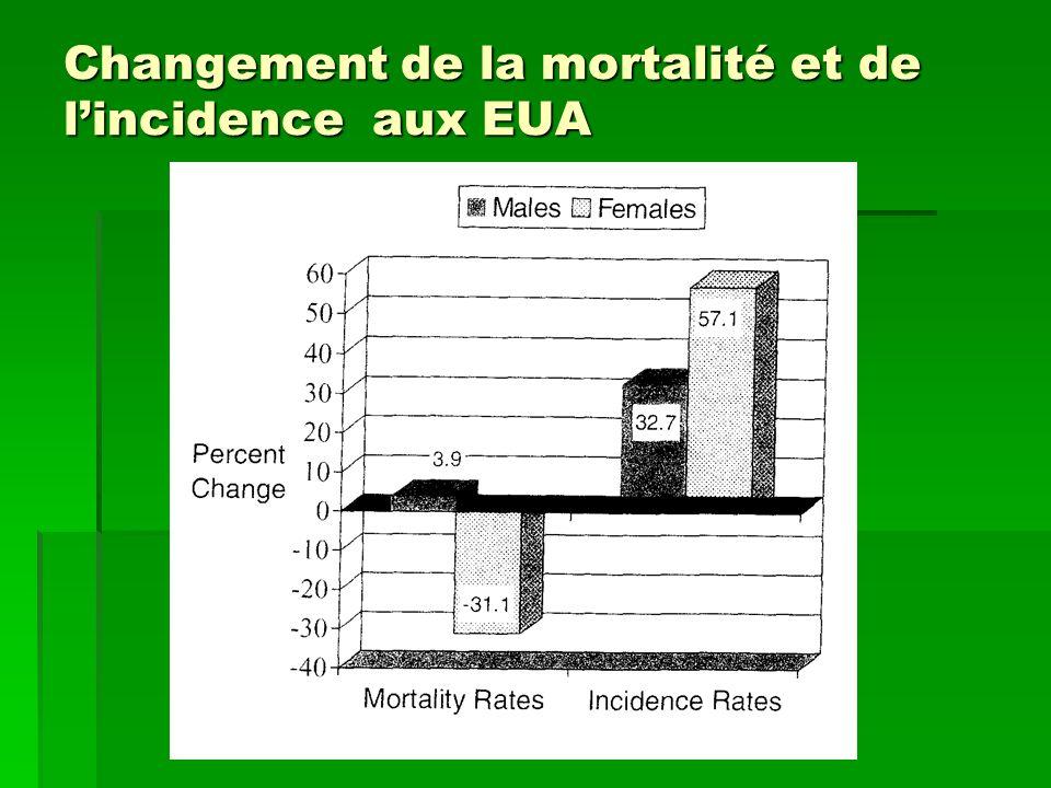 Changement de la mortalité et de lincidence aux EUA