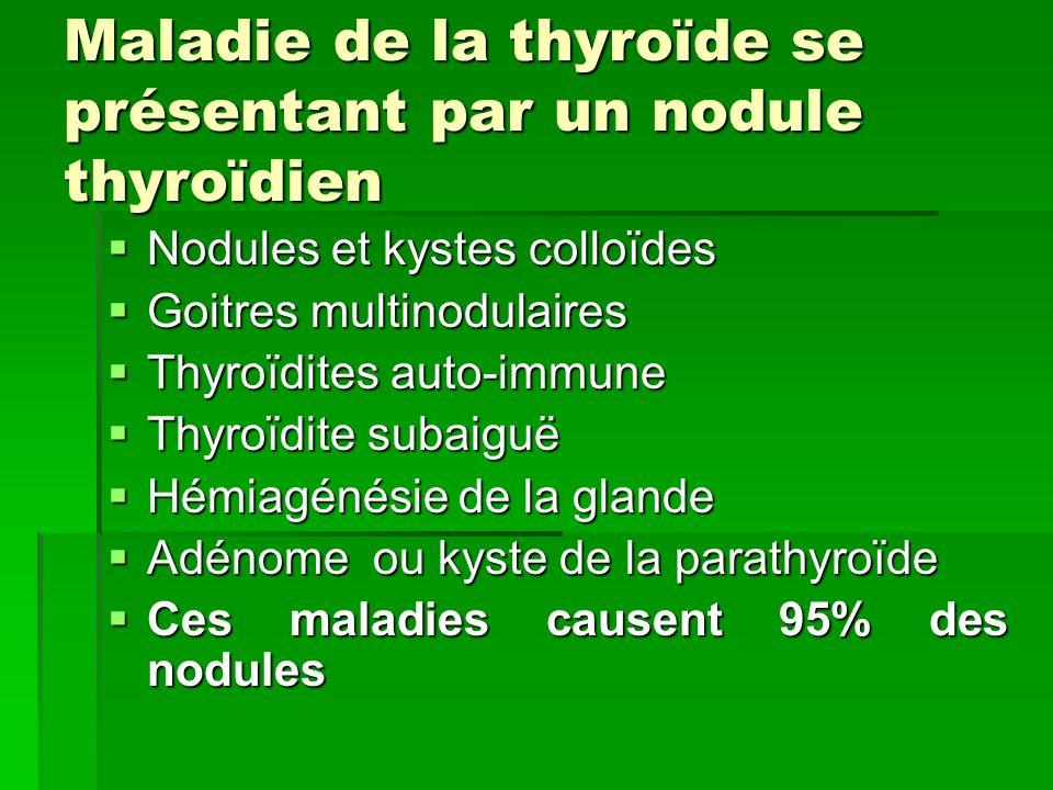 Maladie de la thyroïde se présentant par un nodule thyroïdien Nodules et kystes colloïdes Nodules et kystes colloïdes Goitres multinodulaires Goitres