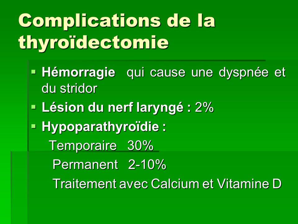 Complications de la thyroïdectomie Hémorragie qui cause une dyspnée et du stridor Hémorragie qui cause une dyspnée et du stridor Lésion du nerf laryng