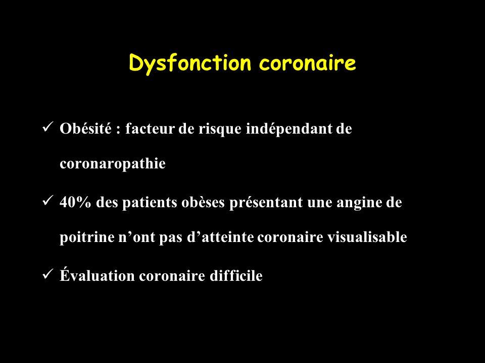 Dysfonction coronaire Obésité : facteur de risque indépendant de coronaropathie 40% des patients obèses présentant une angine de poitrine nont pas dat