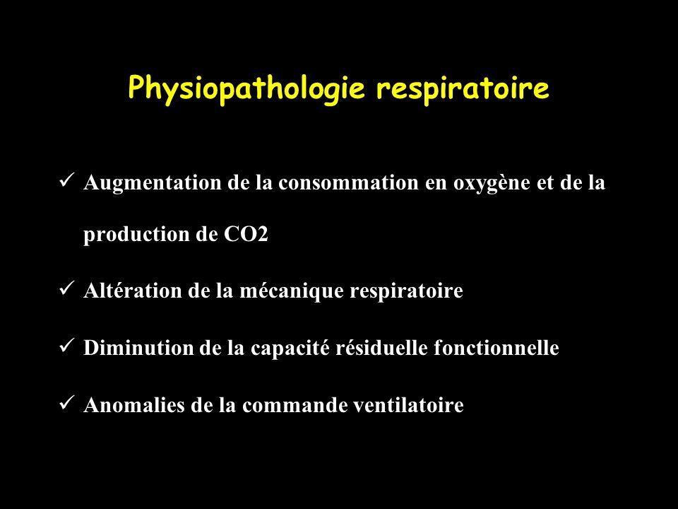 Physiopathologie respiratoire Augmentation de la consommation en oxygène et de la production de CO2 Altération de la mécanique respiratoire Diminution