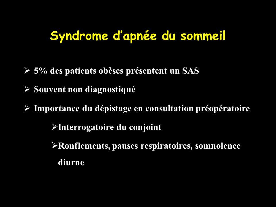 Syndrome dapnée du sommeil 5% des patients obèses présentent un SAS Souvent non diagnostiqué Importance du dépistage en consultation préopératoire Int