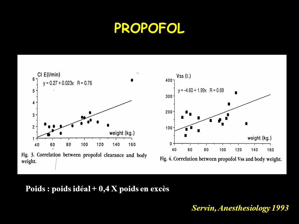 PROPOFOL Servin, Anesthesiology 1993 Poids : poids idéal + 0,4 X poids en excès