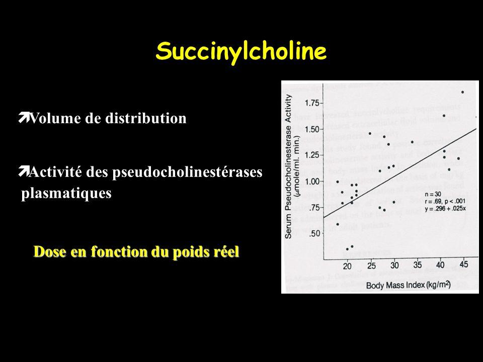 Succinylcholine Dose en fonction du poids réel Dose en fonction du poids réel Volume de distribution Activité des pseudocholinestérases plasmatiques