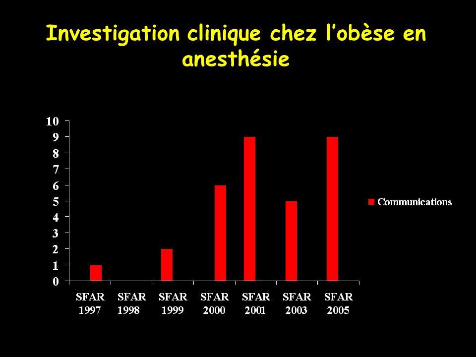 Investigation clinique chez lobèse en anesthésie
