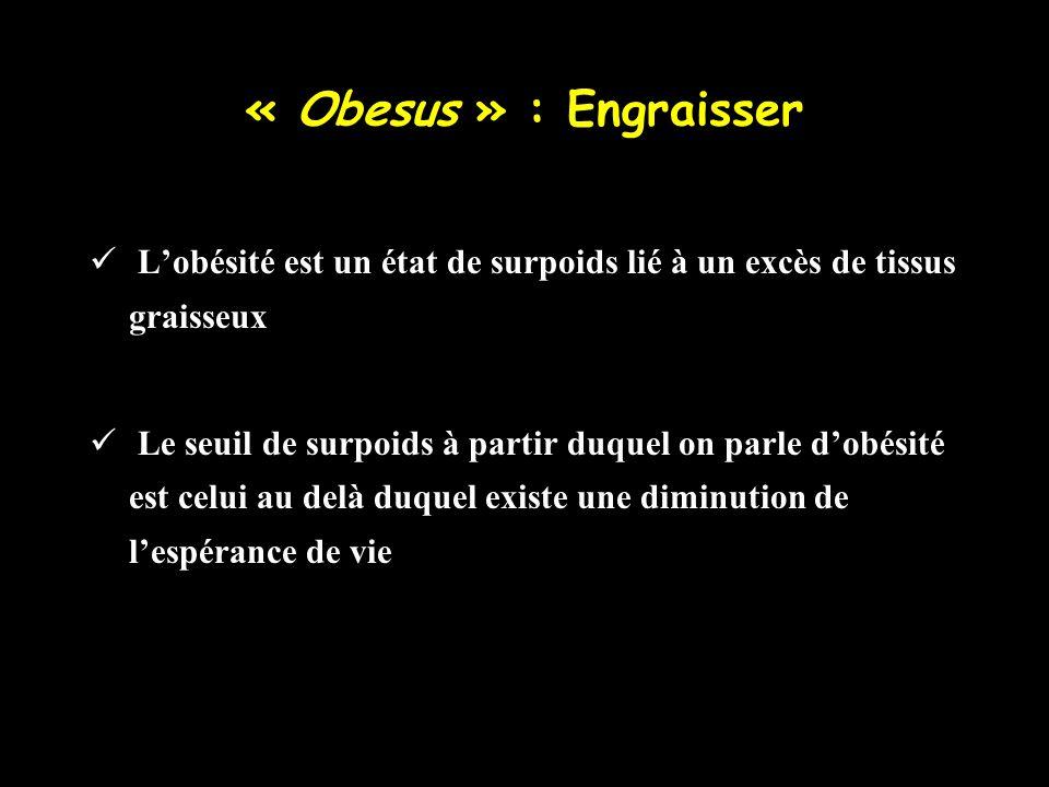« Obesus » : Engraisser Lobésité est un état de surpoids lié à un excès de tissus graisseux Le seuil de surpoids à partir duquel on parle dobésité est