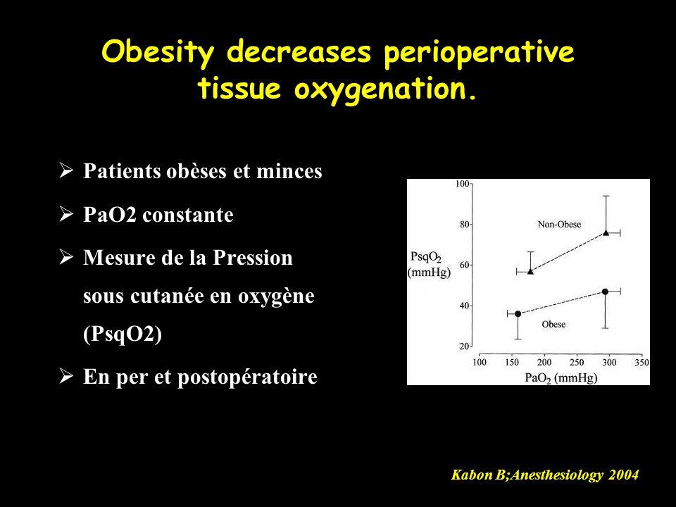 Patients obèses et minces PaO2 constante Mesure de la Pression sous cutanée en oxygène (PsqO2) En per et postopératoire Obesity decreases perioperativ
